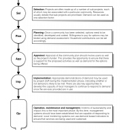 DD4D1-2 Project process (Artist: Chatterton, Ken)
