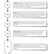 DD4D1-2b Additional factors to consider sanitation (Artist: Chatterton, Ken)