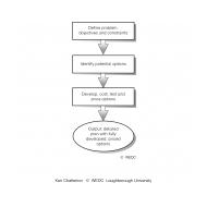 DD4D4-1 Problem to output (Artist: Chatterton, Ken)