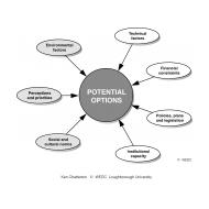 DD4D4-6 Potential options (Artist: Chatterton, Ken)