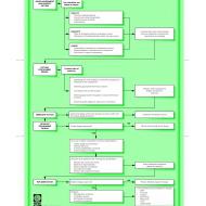 ES Assessment and design of emergency sanitation (Artist: Chatterton, Ken)