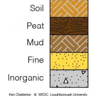 012 A core sample through sediment (Artist: Chatterton, Ken)