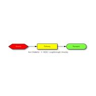 046 Source pathway receptor (Artist: Chatterton, Ken)
