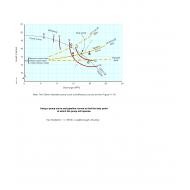 WLC1117 Using a pump curve (Artist: Chatterton, Ken)