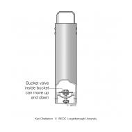 The Blair bucket and its valve-part (Artist: Chatterton, Ken)