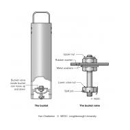 The Blair bucket and its valve (Artist: Chatterton, Ken)