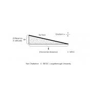 CPD A6-1 The gradient of a terrain (Artist: Chatterton, Ken)