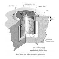 23 Sand-enveloped latrine (Artist: Chatterton, Ken)