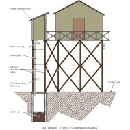 LCS03 An elevated latrine section - colour (Artist: Chatterton, Ken)