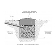 A simple soakpit ES-DL 16 (Artist: Chatterton, Ken)
