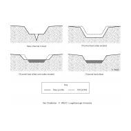 Diagnosing problems with unlined drains ES-DL 25 (Artist: Chatterton, Ken)