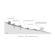 Methods for checking the flow in steep channels ES-DL 41 (Artist: Chatterton, Ken)
