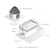 Reducing runoff from a building ES-DL 26 (Artist: Chatterton, Ken)
