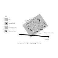 Site drainage system ES-DL 24 (Artist: Chatterton, Ken)
