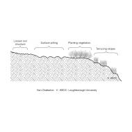 Surface treatments 1 ES-DL 27 (Artist: Chatterton, Ken)