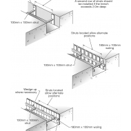 Timber support systems for deep trench latrines (Artist: Chatterton, Ken)