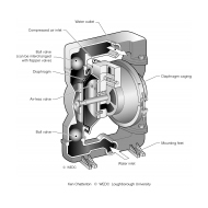 11-9 Compressed air operated diaphragm pump (Artist: Chatterton, Ken)