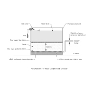 8-12 Layout of slow sand filter installed in a rigid framed prefabricated tank (Artist: Chatterton, Ken)