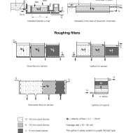 Details of intake dynamic and roughing filters (Artist: Chatterton, Ken)