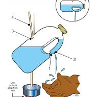 Handwashing using a plastic bottle v2 - colour 400 (Artist: Chatterton, Ken)