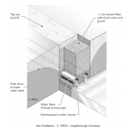02-04 Cross section of filter drain to reduce level of water table in surrounding soil (Artist: Chatterton, Ken)