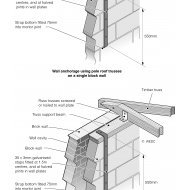 02-13 Wall anchorage for roof trusses (Artist: Chatterton, Ken)