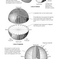 03-10 Lines of latitude and longitude (Artist: Chatterton, Ken)
