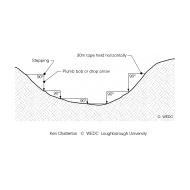 03-15 Measuring horizontal distances on sloping land (Artist: Chatterton, Ken)