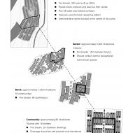 05-09 Temporary settlement subdivisions (Artist: Chatterton, Ken)