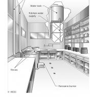 07-09 Simple kitchen layout (Artist: Chatterton, Ken)