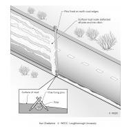 10-07 Pole diversion structure (Artist: Chatterton, Ken)