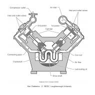 11-03 Reciprocating compressor (Artist: Chatterton, Ken)