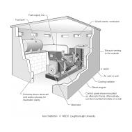 11-06 A typical generator house (Artist: Chatterton, Ken)
