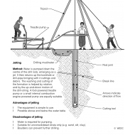 Jetting (Artist: Chatterton, Ken)