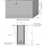 Brick-lined pit (Artist: Chatterton, Ken)