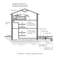 3-10 Plumbing a large building into an intermittent supply (Artist: Chatterton, Ken)