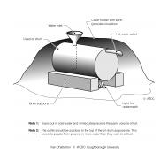 3-8 Put and take water heater (Artist: Chatterton, Ken)