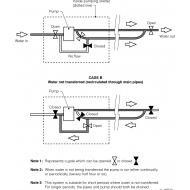 3-9 Recirculating pumped system (Artist: Chatterton, Ken)