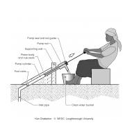 Rower pump - seated arrangement (Artist: Chatterton, Ken)