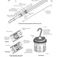 WLC0704 Components of a rower pump (Artist: Chatterton, Ken)