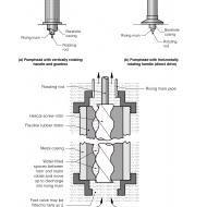 WLC0712 Progressive cavity pump (Artist: Chatterton, Ken)
