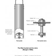 WLC0718 The Blair bucket and valve (Artist: Chatterton, Ken)