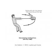 WLC1105 Demonstrating centrifugal force (Artist: Chatterton, Ken)
