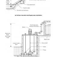 WLC1110 Centrifugal pump installations (Artist: Chatterton, Ken)