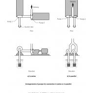 WLC1114 Arrangements of pumps for connection (Artist: Chatterton, Ken)