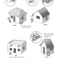 WLIC0303 Typical roofing materials and gutter systems (Artist: Chatterton, Ken)