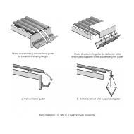 WLIC0308 Flow deflectors and suspended gutters (Artist: Chatterton, Ken)