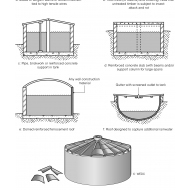 WLIC0310 Roof designs used with tanks and reservoirs (Artist: Chatterton, Ken)