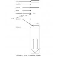 Malawi gravity flow schemes (Artist: Shaw, Rod)