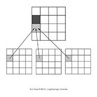 Project purposes form programme outputs - colour (Artist: Shaw, Rod)